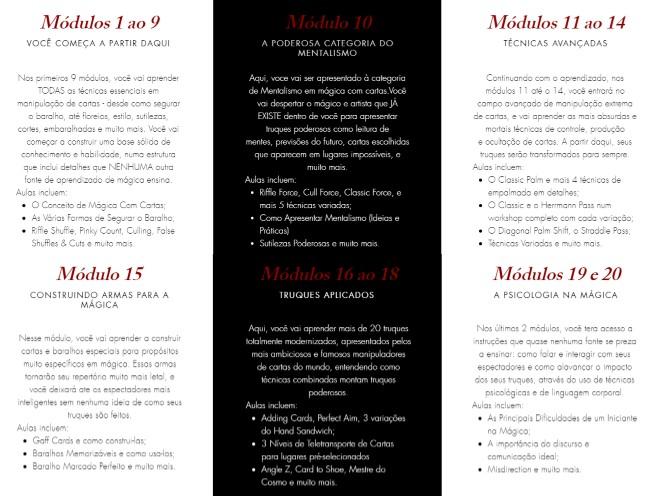 Módulos do Curso de Mágico
