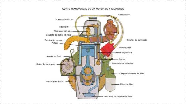 Recrutador MMN - Motor