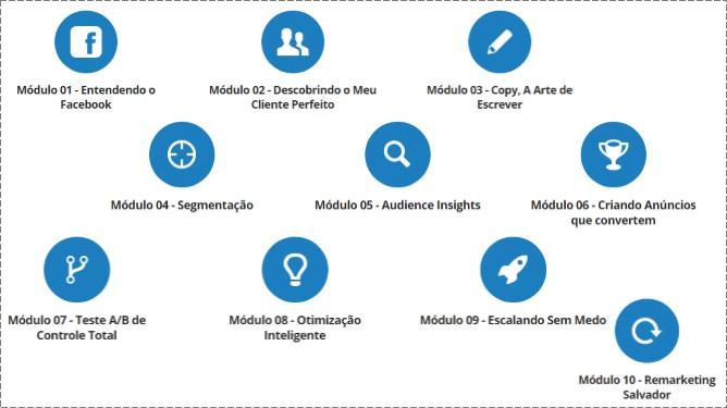 Acelerador de Anúncios - Micha Menezes   Conteúdo Programático